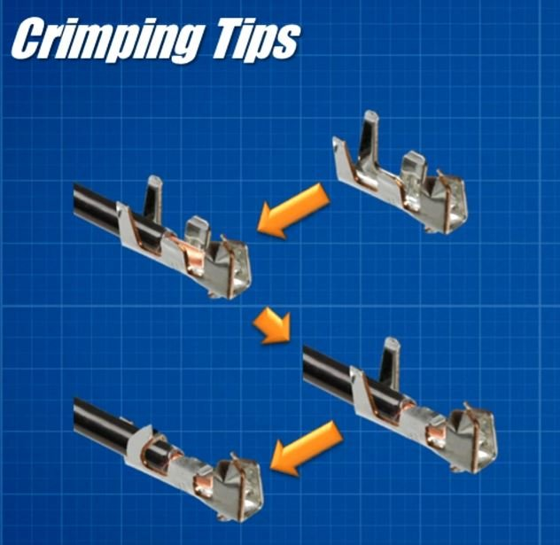 Conector Crimpado Pasos